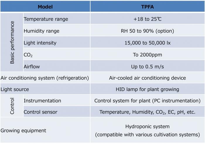 TPFA-Flat_01